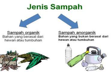 Kompos Sampah Organik