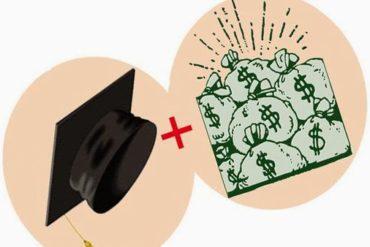 Peluang Usaha Modal Kecil Untuk Mahasiswa