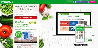Pesan Makanan Online Mudah dan Cepat di MUMU